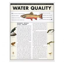 Water Quality Folio